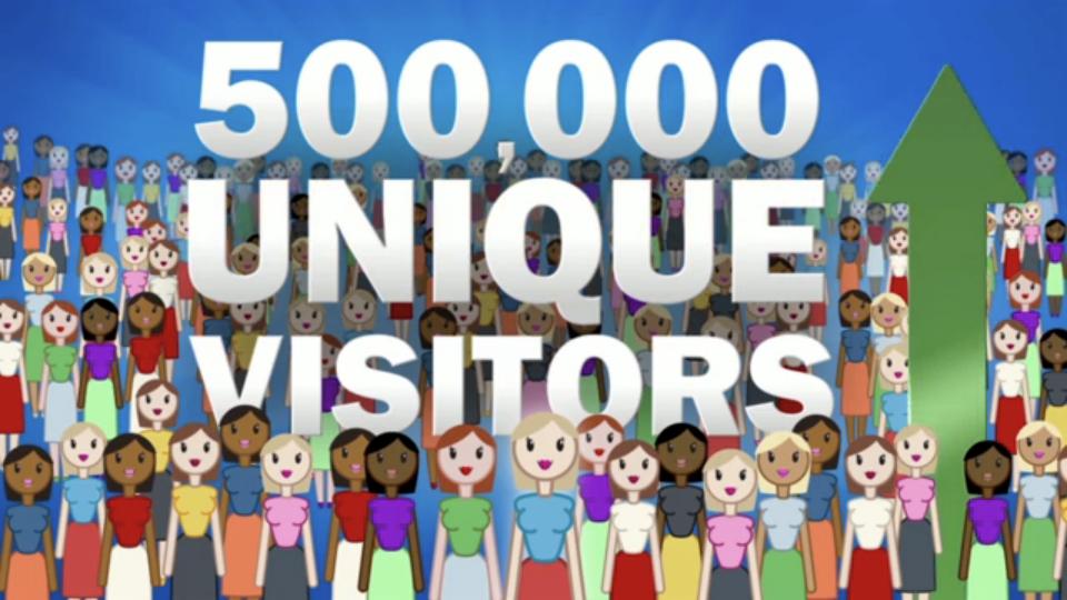 500,000 Unique Visitors